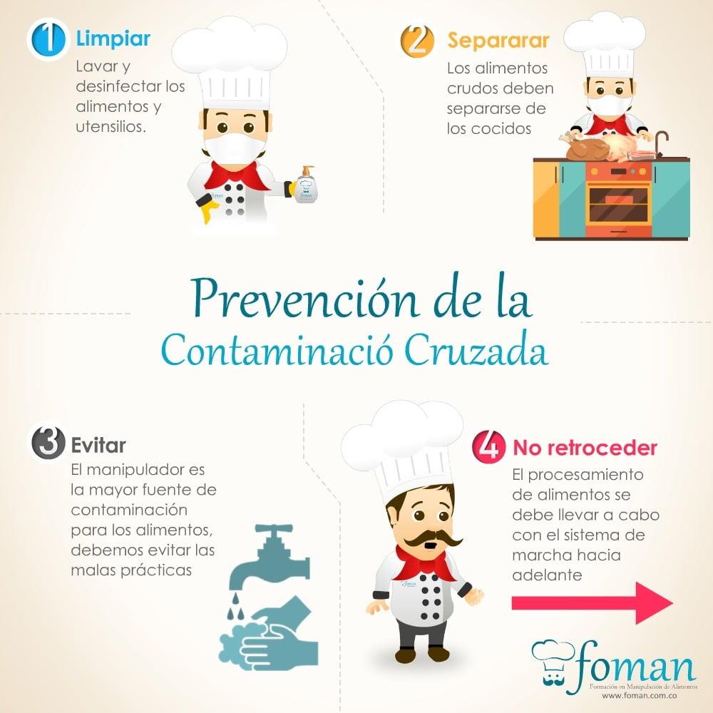 Prevenci n de la contaminaci n cruzada - Fuentes de contaminacion de los alimentos ...