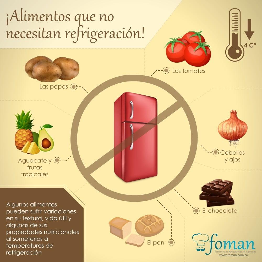 Alimentos que no debes refrigerar