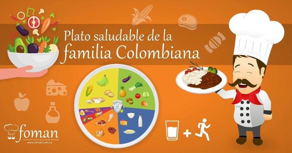 El plato saludable de la Familia Colombiana